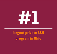 #1 Largest Private BSN Program in Ohio